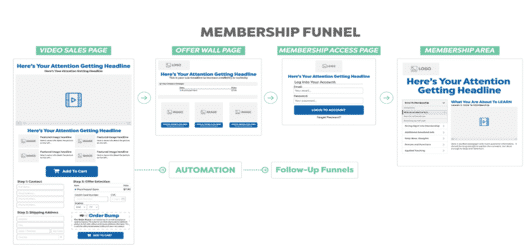 ClickFunnels Full Membership Capabilities