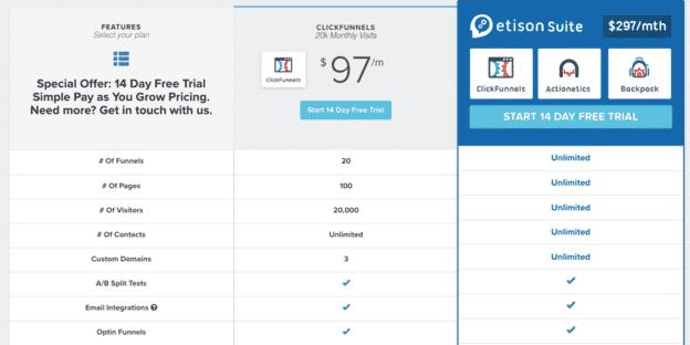ClickFunnels Pricing - Plan Comparison